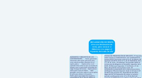 Mind Map: DECLARACIÓN DE RENTA sirve una declaración de renta, para conocer si debemos o no pagar el impuesto derivado de ella.