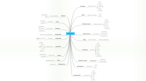 Mind Map: Eramus tools
