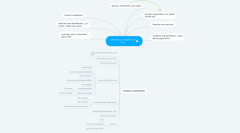 Mind Map: laboratory prepartion of HCL