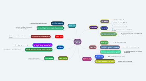 Mind Map: take