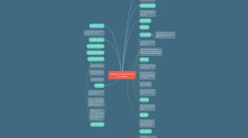 Mind Map: Procesos de fabricación de los metales