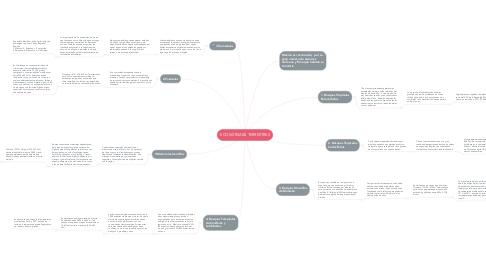 Mind Map: ECOSISTEMAS TERRESTRES