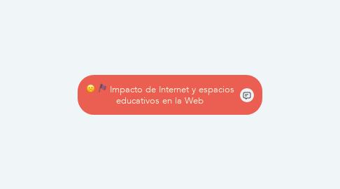 Mind Map: Impacto de Internet y espacios educativos en la Web