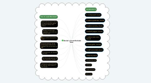 Mind Map: Berdan's Great Mechado Taste