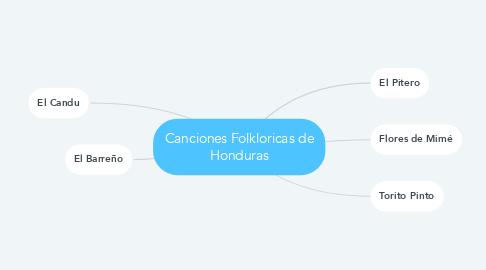 Mind Map: Canciones Folkloricas de Honduras