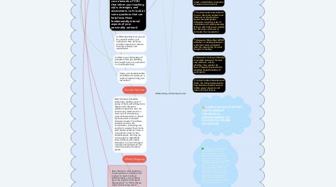 Mind Map: Modernizing a Chemistry Course