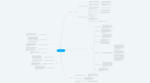 Mind Map: Drilling Down