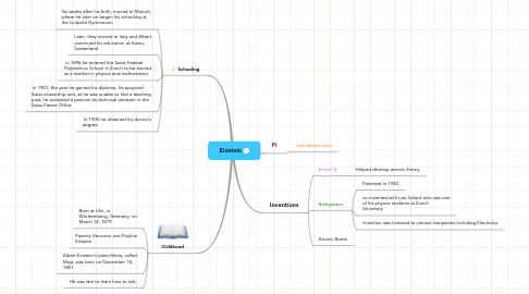 Mind Map: Einstein