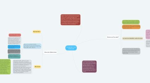 Mind Map: SOCRATES Y SUS DISIPULOS
