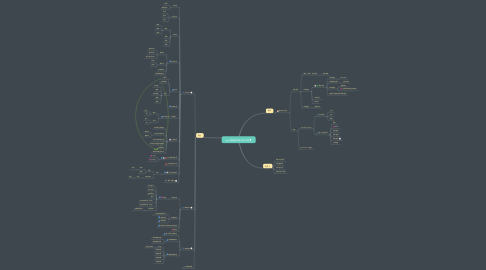 Mind Map: agz 前端架构评估与计划