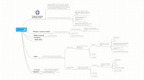 Mind Map: Пример Тз