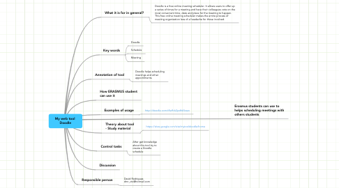 Mind Map: My web tool  Doodle