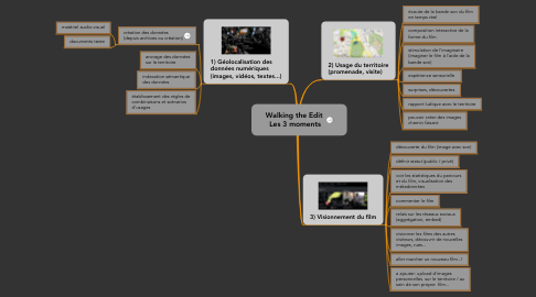 Mind Map: Walking the Edit  Les 3 moments