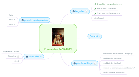 Mind Map: Enevælden 1660-1849