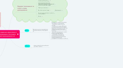 Mind Map: Дослідження ефективності біопреперату Екстракон для вирощування сої