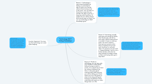 Mind Map: Technology ISN'T Killing Friendships