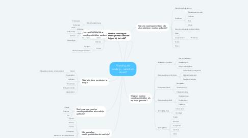 Mind Map: Voeding als medicijn, realistisch of niet?