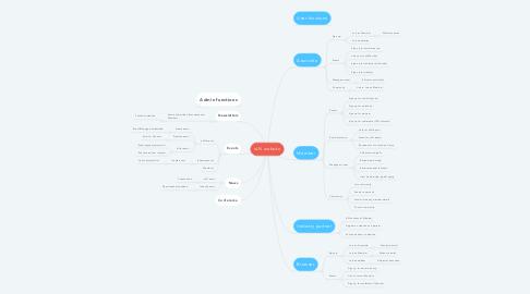 Mind Map: eLN website