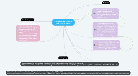 "Mind Map: ""Should there be more year round school?"""