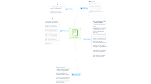 Mind Map: Of Gods and man