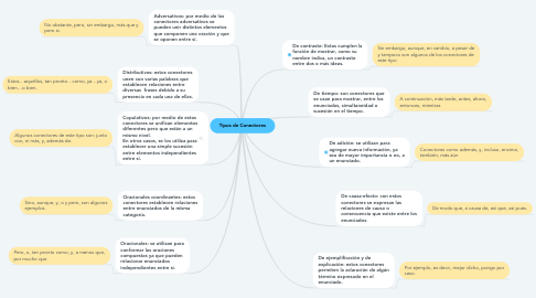 Mind Map: Tipos de Conectores