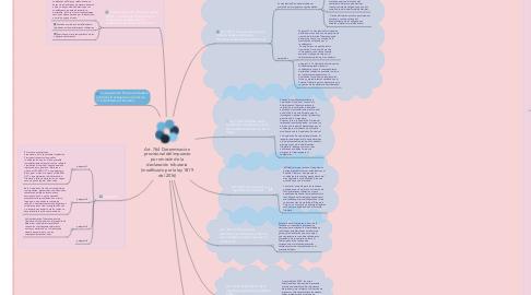 Mind Map: Art. 764  Determinacion provisional del impuesto por omisión de la declaración tributaria (modificado por la ley 1819 del 2016)