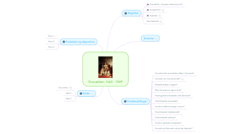 Mind Map: Enevælden 1660 - 1849