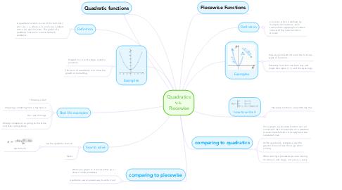 Mind Map: Quadratics v.s. Piecewise