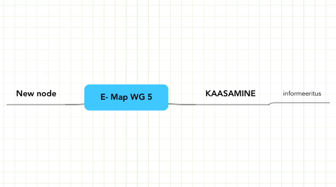 Mind Map: E- Map WG 5