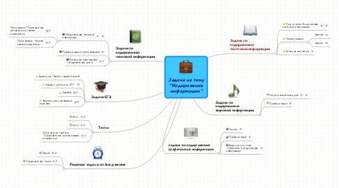 "Mind Map: Задачи на тему ""Кодирование информации"""