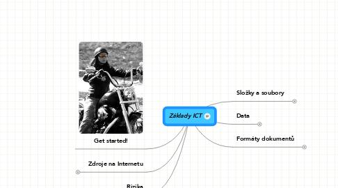 Mind Map: Základy ICT