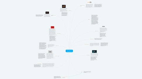 Mind Map: Question 3: What Kind Of Media Institution might distribute your film and why
