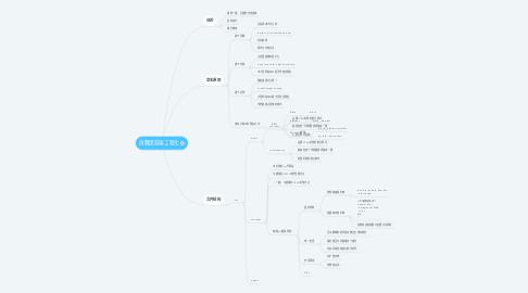 Mind Map: 奇舞团前端工程化