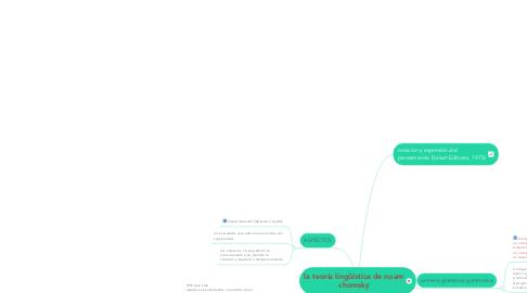 Mind Map: la teoría lingüística de noam chomsky