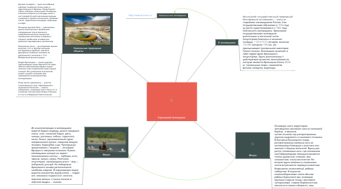 Mind Map: Кроноцкий заповедник