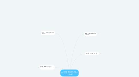 Mind Map: como transformar seu hobby em profissão usando a internet