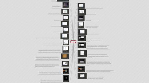 Mind Map: iPad Kniffs iOS 10