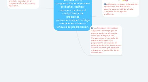 Mind Map: PROGRAMACIÓN: la programación informática o programación algorítmica, acortada como programación, es el proceso de diseñar, codificar, depurar y mantener el código fuente de programas comunicacionales. El código fuente es escrito en un lenguaje de programación.