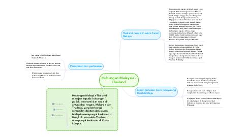 Mind Map: Hubungan Malaysia - Thailand