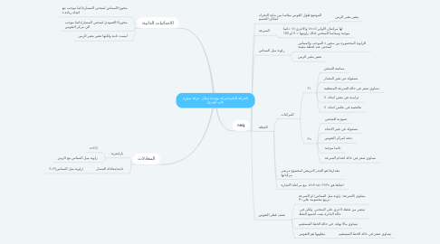 Mind Map: الحركة الذاتية(حركة مقيدة) (مثال: حركة سيارة علي كوبري)