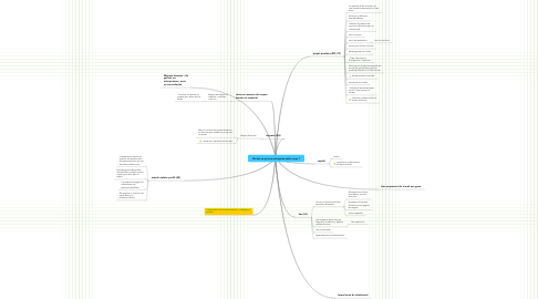 Mind Map: Qu