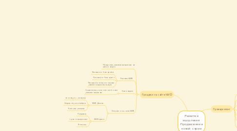Mind Map: Развитие мышления Продвижение новой серии