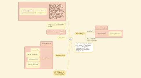 Mind Map: NOEL