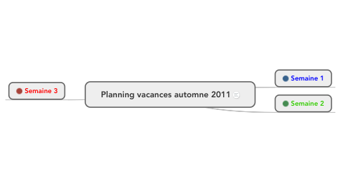 Mind Map: Planning vacances automne 2011