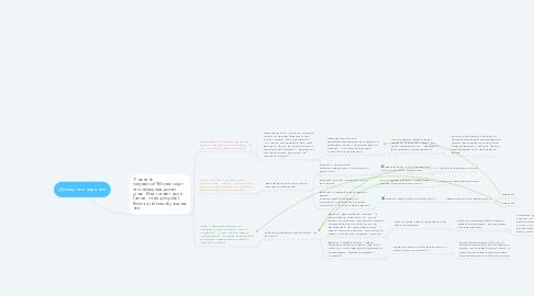 Mind Map: Домашнее задание