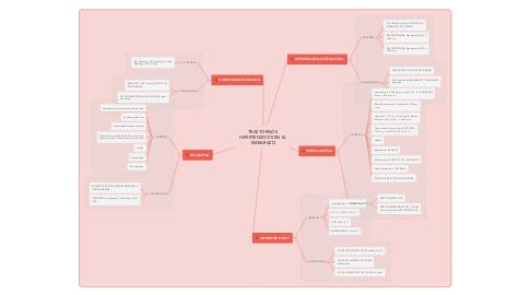 Mind Map: TRASTORNOS  HIPERTENSIVOS EN EL  EMBARAZO
