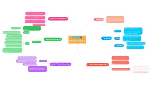 Mind Map: INVENTÁRIO E PARTILHA Características e Detalhes