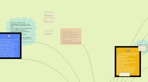 Mind Map: Диагностика интонационной стороны речи по методике Лазаренко О. И.  (Темп, ритм, высота, сила, ударение в слове, фразе)