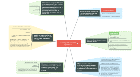 Mind Map: Teaching with contrived experiences
