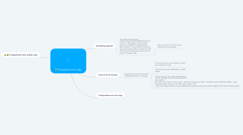 Mind Map: Trampolines are risky
